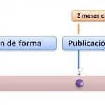 Toda la información sobre el registro de diseños industriales en España, la Unión Europea e internacional
