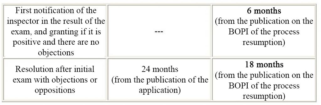 General procedure with previuos exam