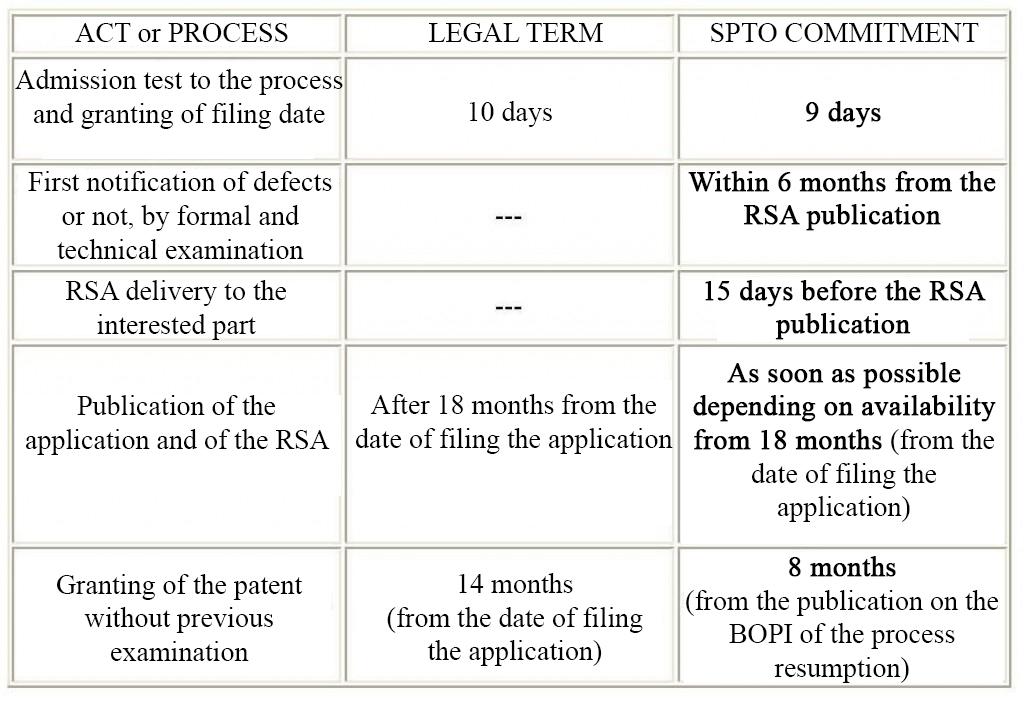 General procedure without previuos exam