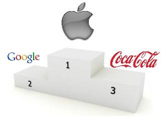 El valor de las marcas registradas