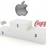 El valor de las marcas registradas es un reflejo de las tendencias económicas y de consumo
