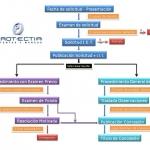 Anteproyecto de ley de patentes española