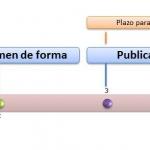 Registrar una marca en Perú: cuánto cuesta