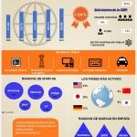 Record de solicitudes de Patentes Europeas en 2013