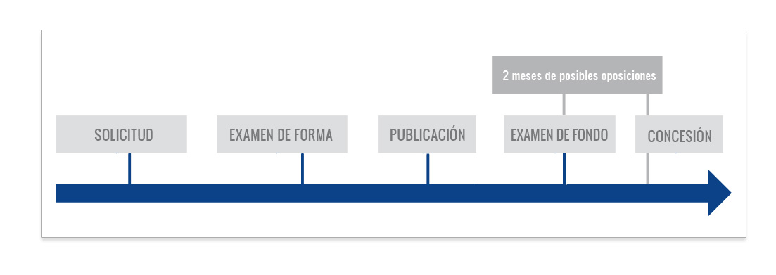 registro de marca en uruguay