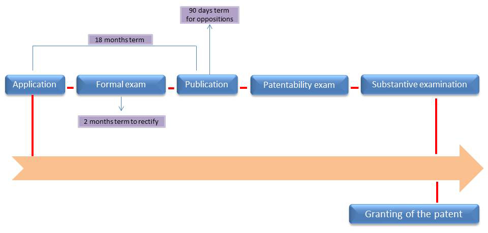 patent registration in honduras