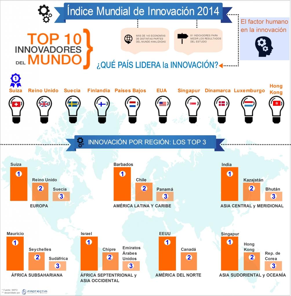 indiceinnovacion2014