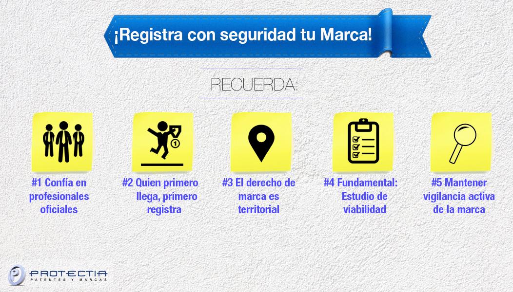 Consejos Registro Marca