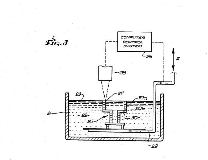 patente impresion 3D
