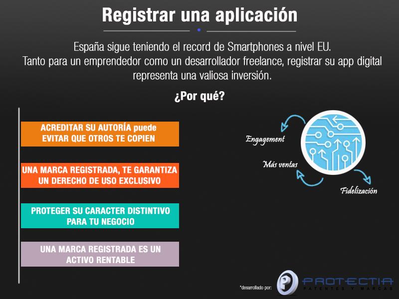 registrar una aplicación