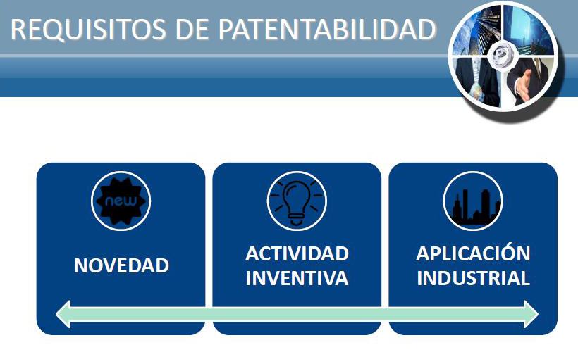 requisitos de patentabilidad