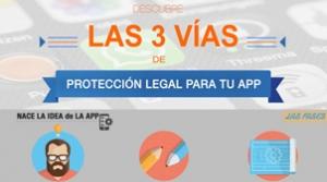 protección legal para aplicaciones