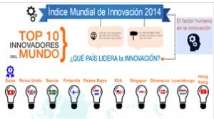 indice mundial de innovacion 2014