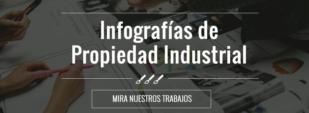 infografias sobre propiedad industrial