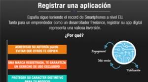 registrar una aplicacion