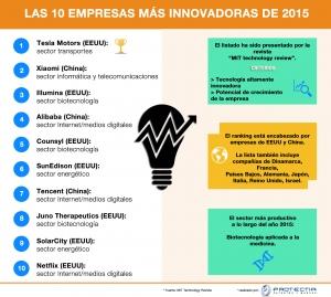 Empresas innovadoras 2015
