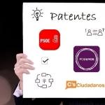 Los programas electorales del 20 D y las patentes