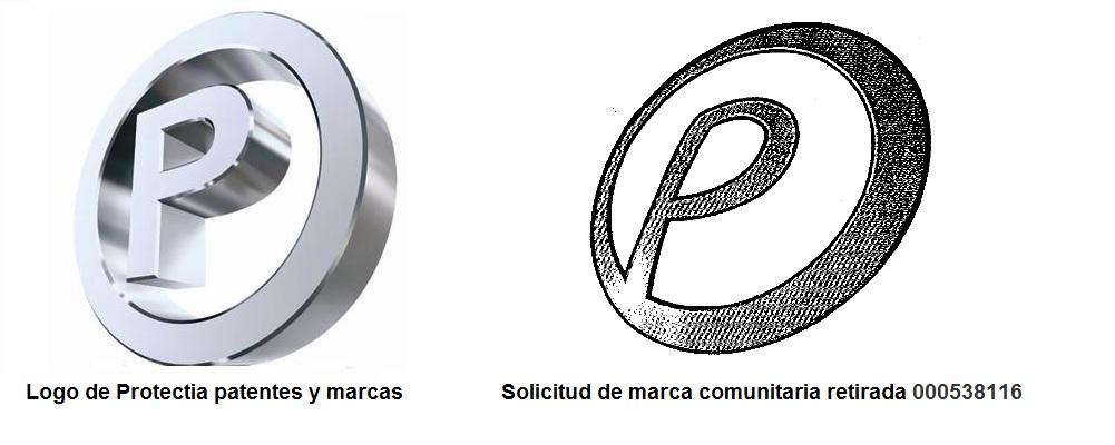 búsqueda visual de marcas comunitarias