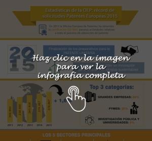 Estadisticas EPO 2015 anteprima infografia