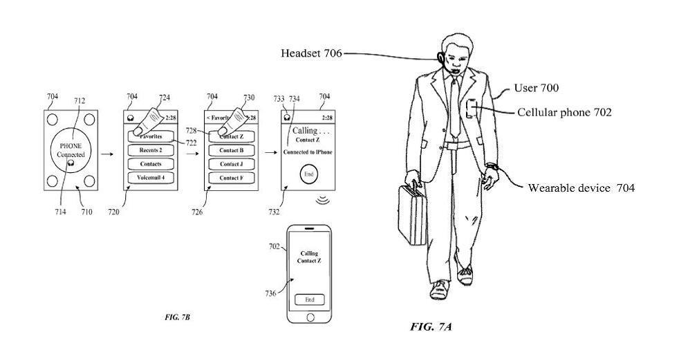 phone user interface apple watch